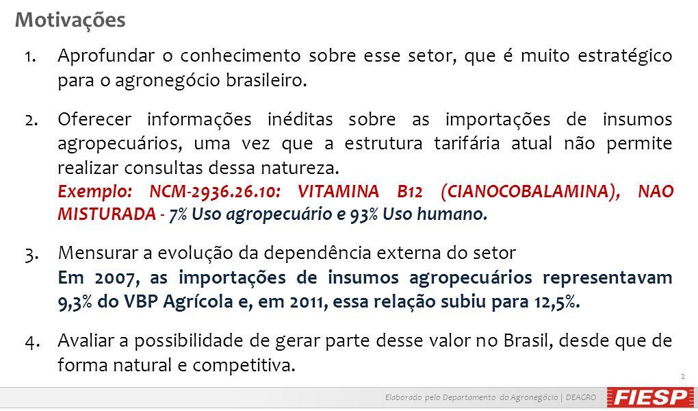 Motivações Aprofundar o conhecimento sobre esse setor, que é muito estratégico para o agronegócio brasileiro.