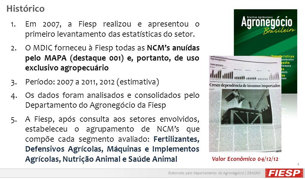 Histórico Em 2007, a Fiesp realizou e apresentou o primeiro levantamento das estatísticas do setor.