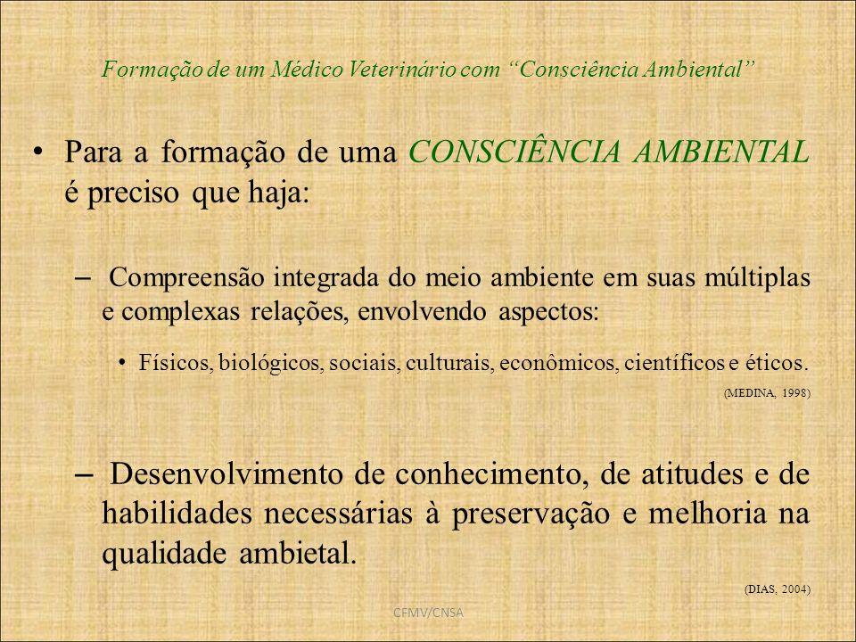 Formação de um Médico Veterinário com Consciência Ambiental