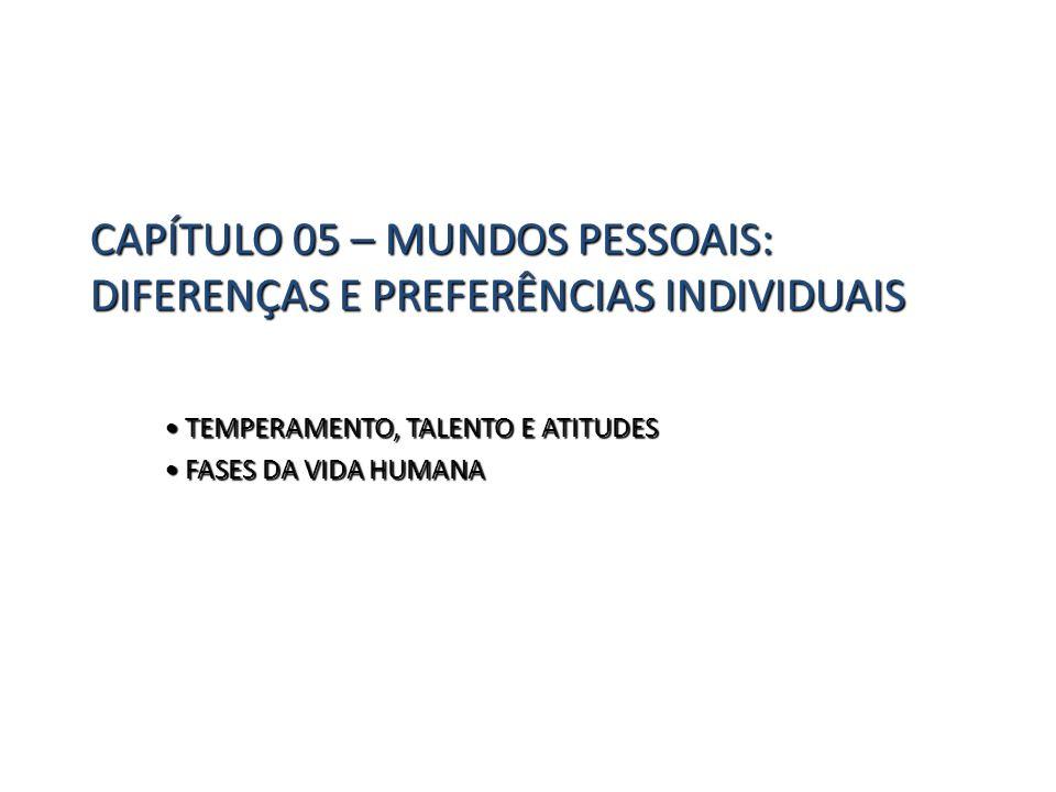 CAPÍTULO 05 – MUNDOS PESSOAIS: DIFERENÇAS E PREFERÊNCIAS INDIVIDUAIS