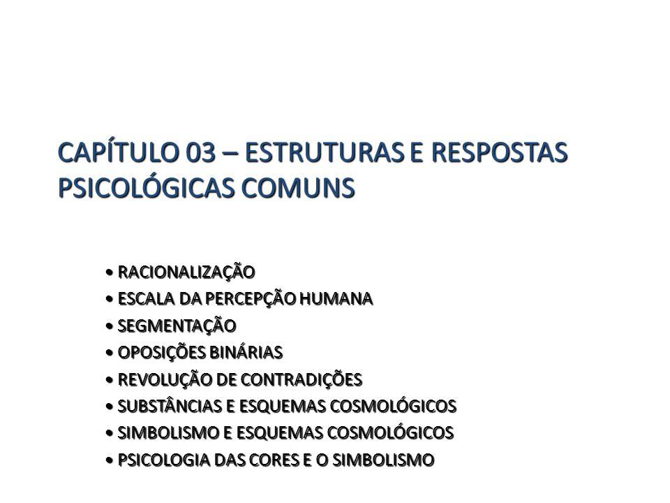 CAPÍTULO 03 – ESTRUTURAS E RESPOSTAS PSICOLÓGICAS COMUNS