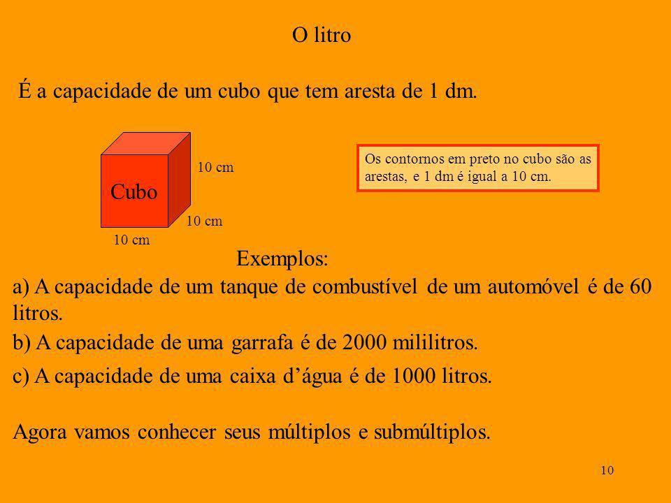 É a capacidade de um cubo que tem aresta de 1 dm.