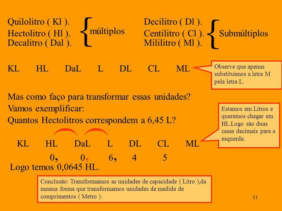   ( ( , , , Quilolitro ( Kl ). Hectolitro ( Hl ). Decalitro ( Dal ).