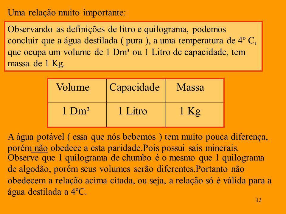 Volume Capacidade Massa 1 Dm³ 1 Litro 1 Kg