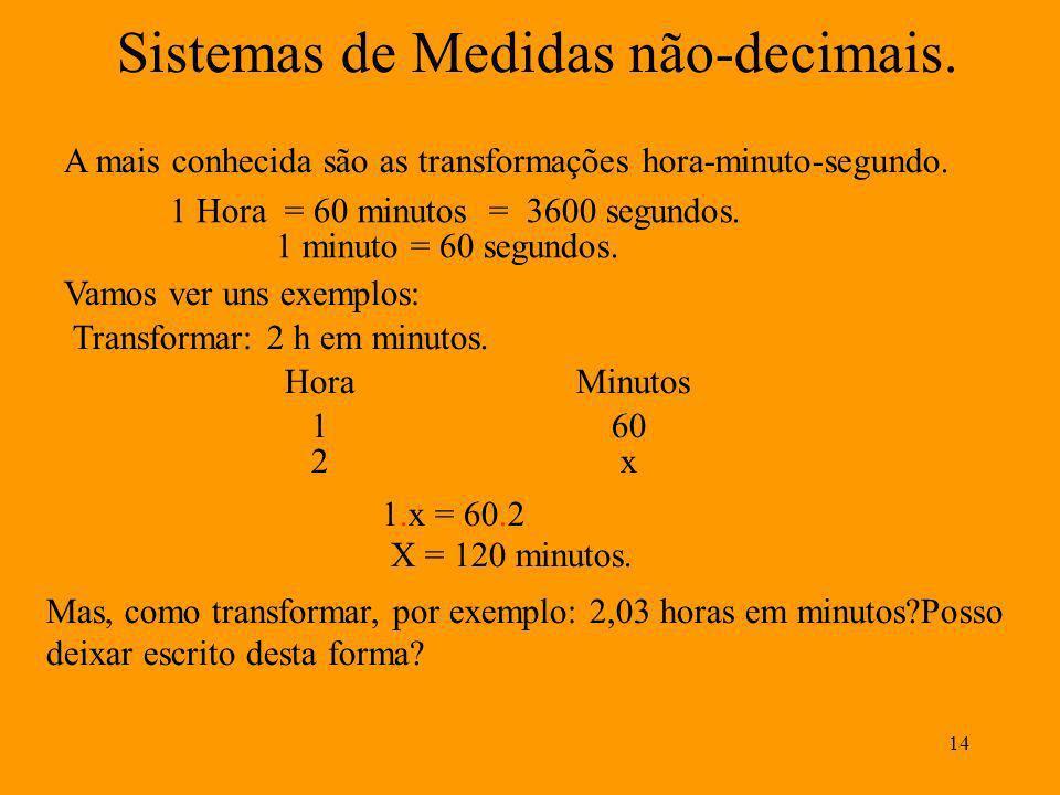 Sistemas de Medidas não-decimais.