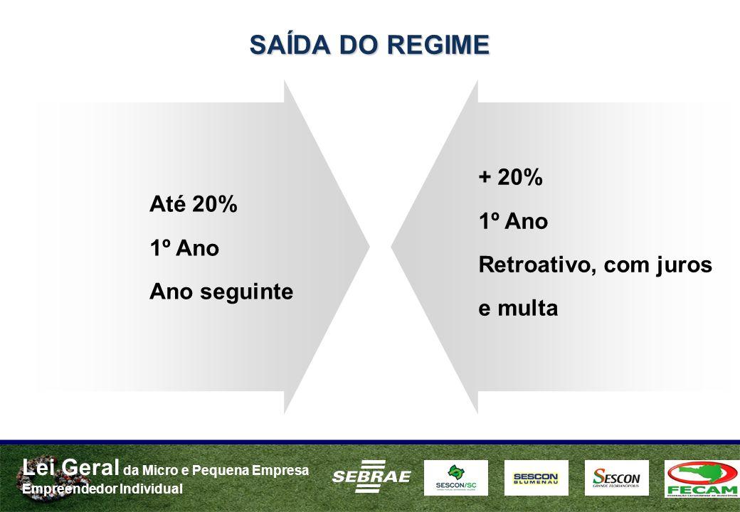 SAÍDA DO REGIME + 20% 1º Ano Até 20% Retroativo, com juros 1º Ano
