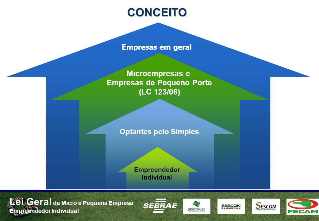 Empresas de Pequeno Porte