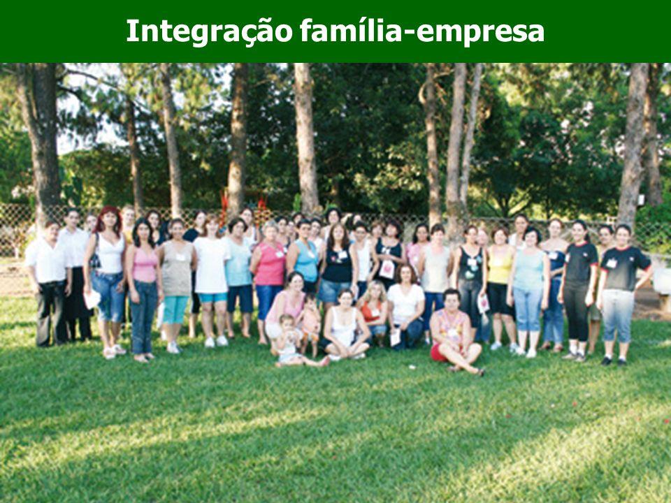 Integração família-empresa