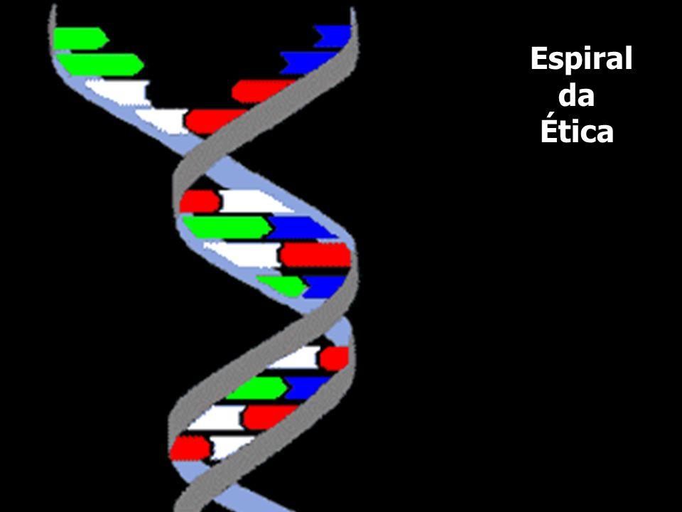 Espiral da Ética