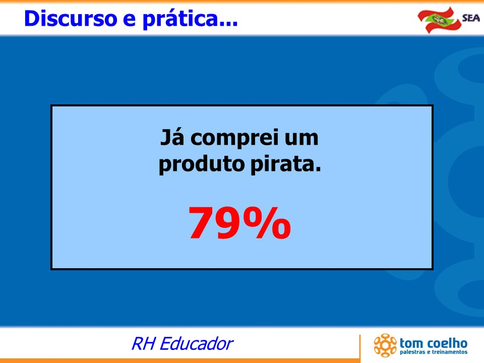 Discurso e prática... Já comprei um produto pirata. 79%