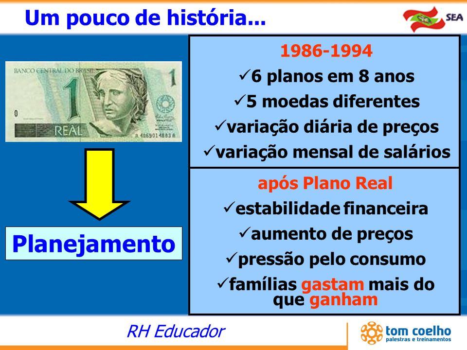 Planejamento Um pouco de história... 1986-1994 6 planos em 8 anos