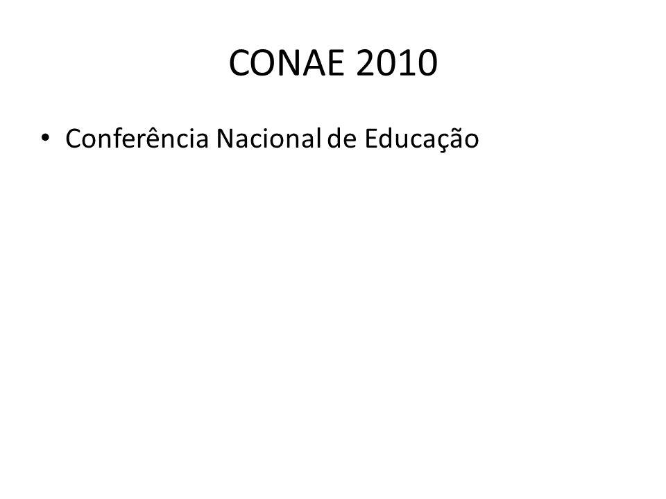 CONAE 2010 Conferência Nacional de Educação