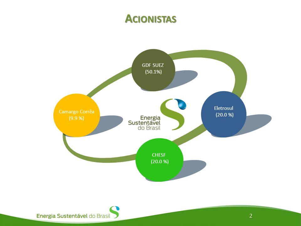 Acionistas GDF SUEZ (50.1%) Eletrosul Camargo Corrêa (20.0 %) (9.9 %)