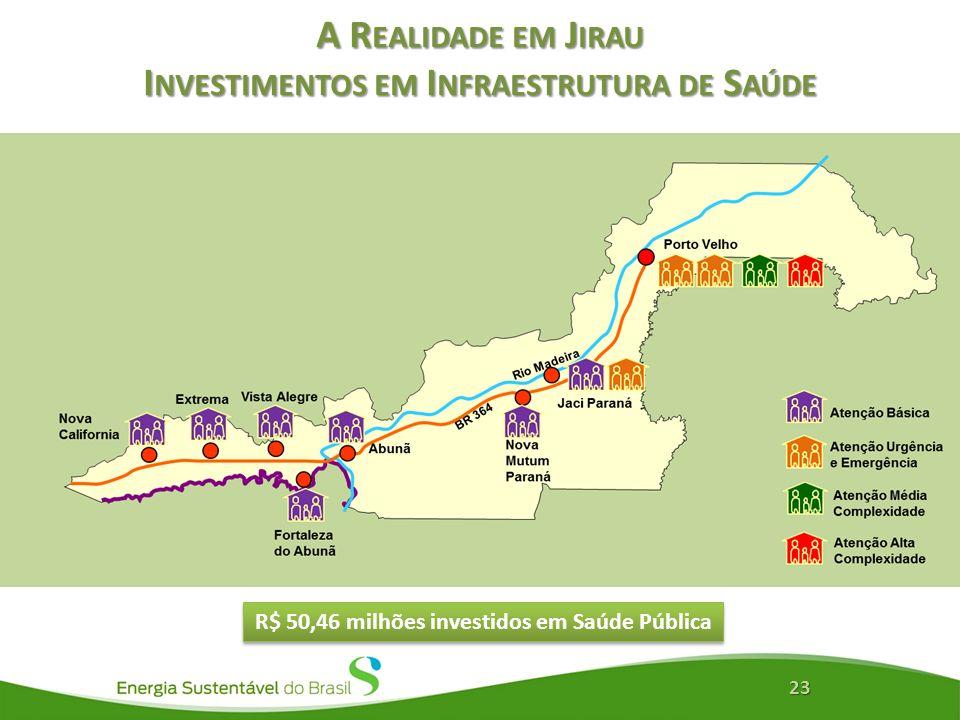 A Realidade em Jirau Investimentos em Infraestrutura de Saúde