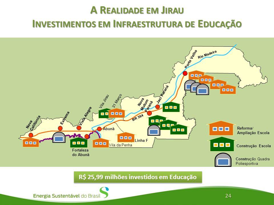 A Realidade em Jirau Investimentos em Infraestrutura de Educação