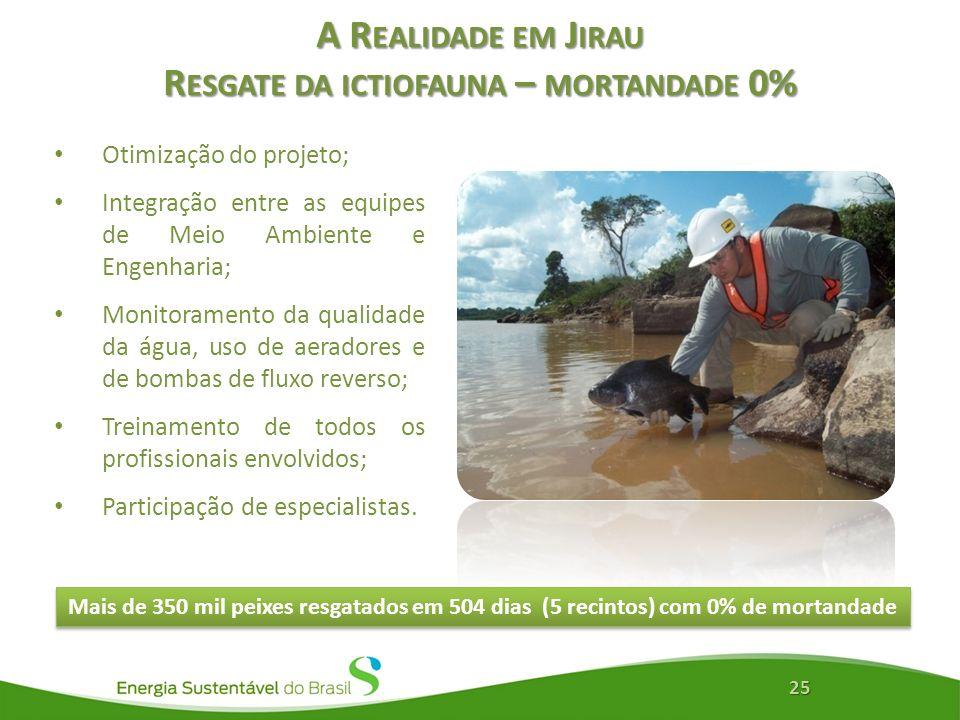 A Realidade em Jirau Resgate da ictiofauna – mortandade 0%