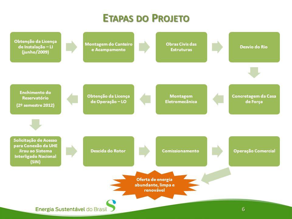 Etapas do Projeto Obtenção da Licença de Instalação – LI (junho/2009)
