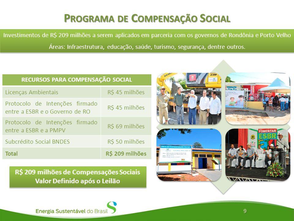 Programa de Compensação Social