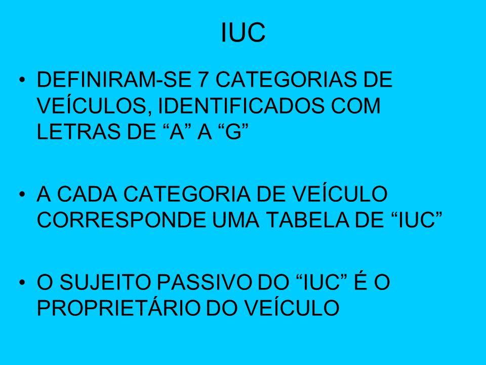 IUC DEFINIRAM-SE 7 CATEGORIAS DE VEÍCULOS, IDENTIFICADOS COM LETRAS DE A A G A CADA CATEGORIA DE VEÍCULO CORRESPONDE UMA TABELA DE IUC