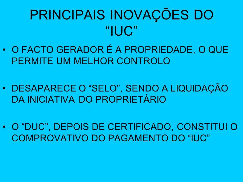 PRINCIPAIS INOVAÇÕES DO IUC