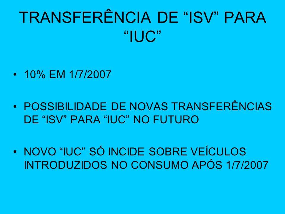 TRANSFERÊNCIA DE ISV PARA IUC