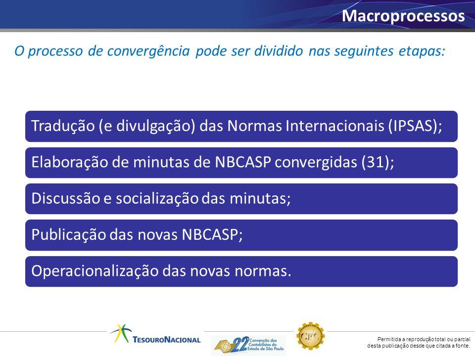 Macroprocessos O processo de convergência pode ser dividido nas seguintes etapas: Tradução (e divulgação) das Normas Internacionais (IPSAS);