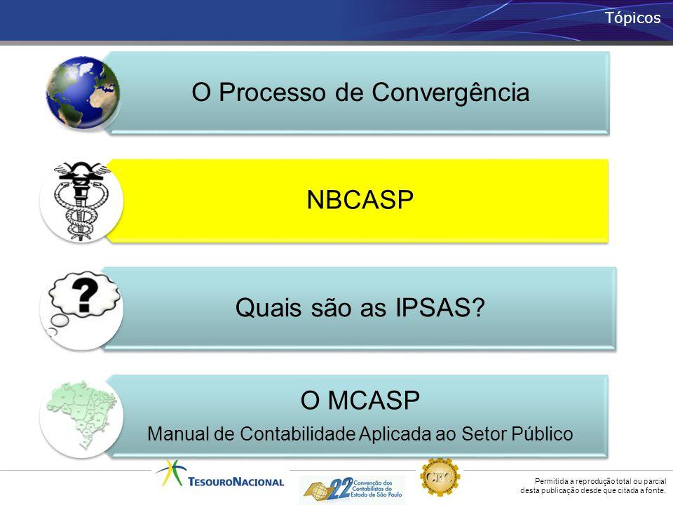 O Processo de Convergência