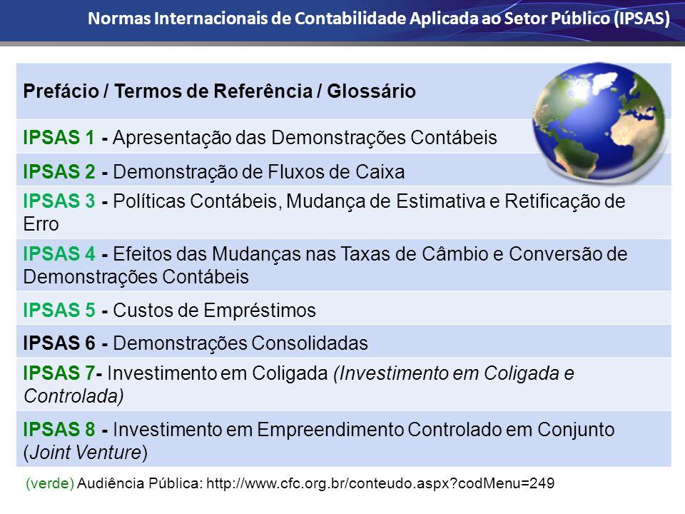 Prefácio / Termos de Referência / Glossário