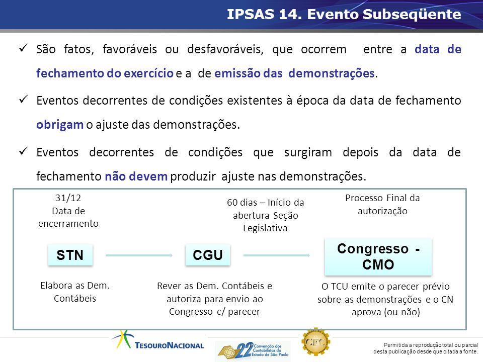 IPSAS 14. Evento Subseqüente