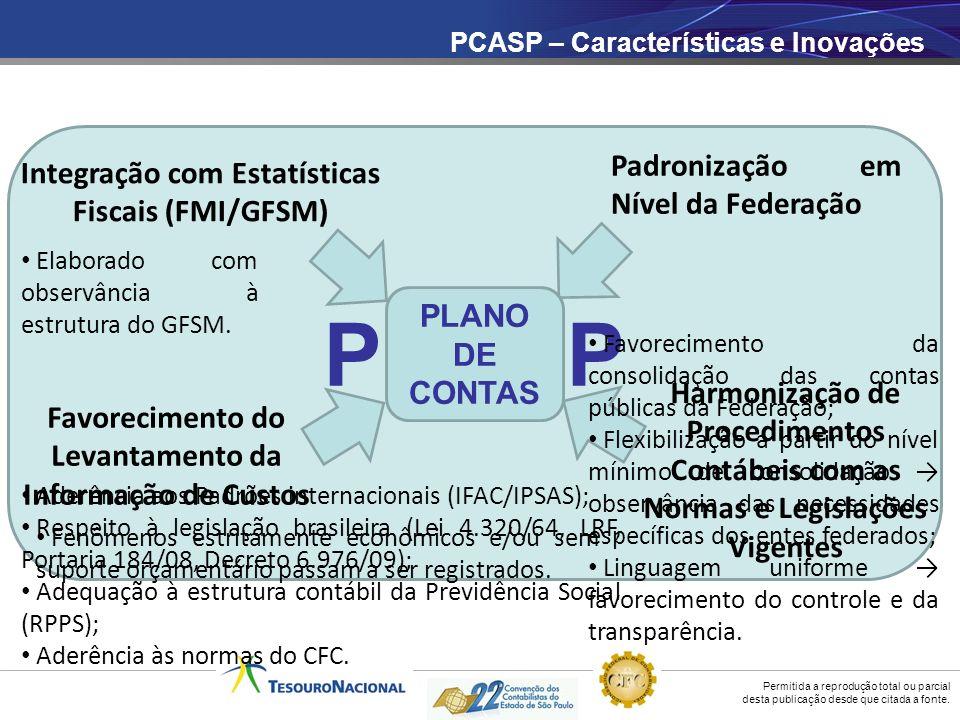 PCASP Padronização em Nível da Federação Integração com Estatísticas