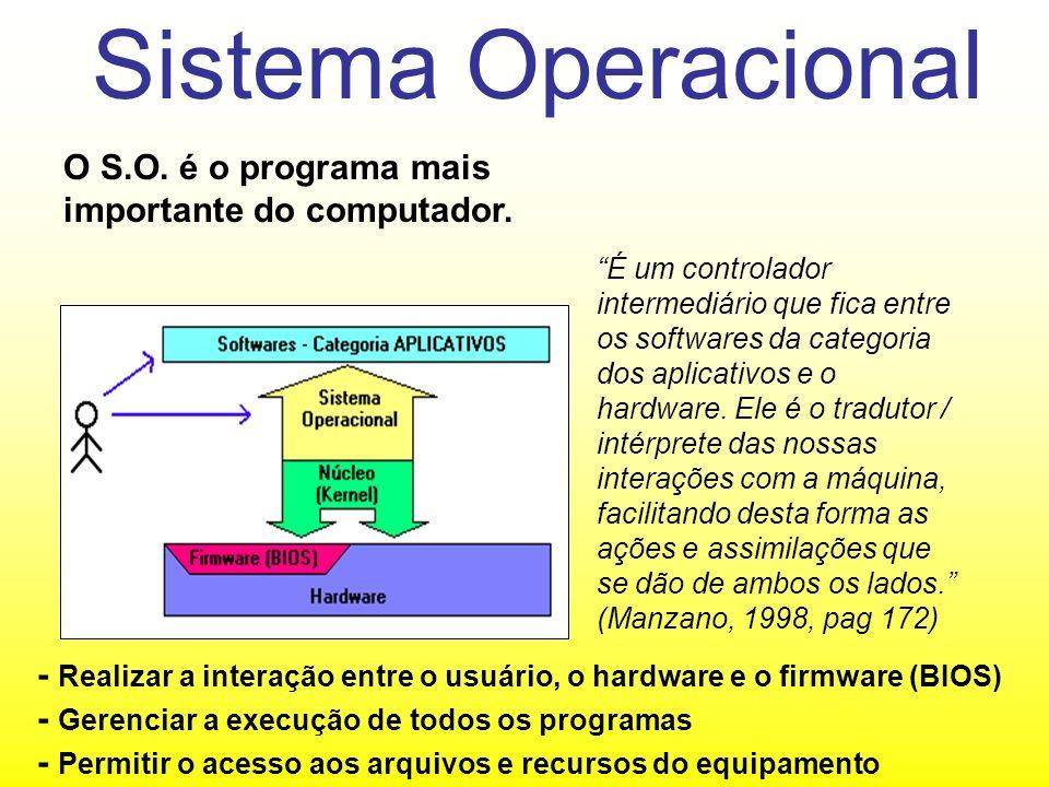 Sistema Operacional O S.O. é o programa mais importante do computador.