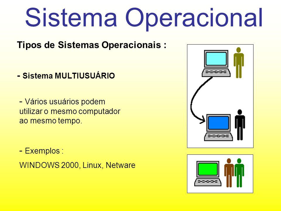 Sistema Operacional Tipos de Sistemas Operacionais :
