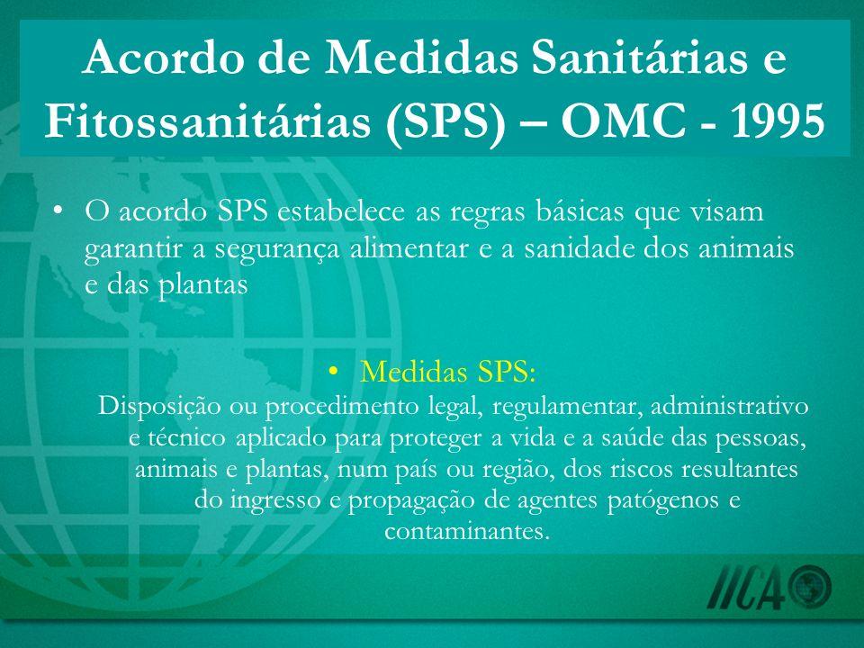 Acordo de Medidas Sanitárias e Fitossanitárias (SPS) – OMC - 1995