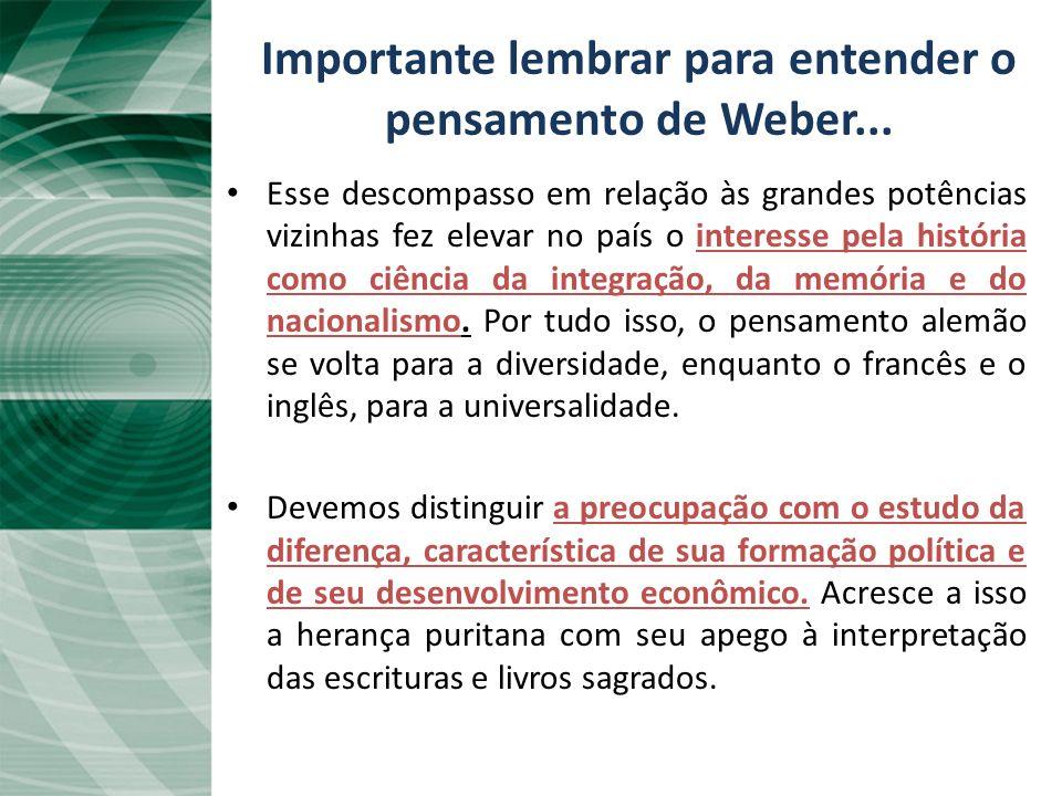 Importante lembrar para entender o pensamento de Weber...