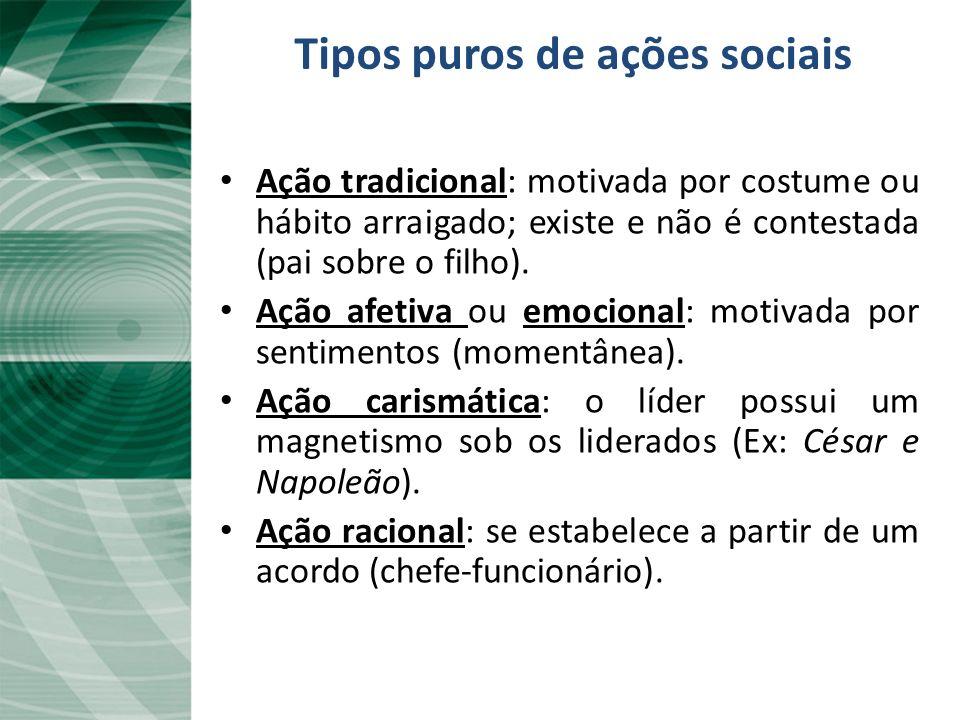 Tipos puros de ações sociais