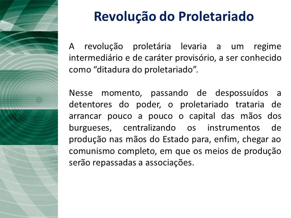 Revolução do Proletariado