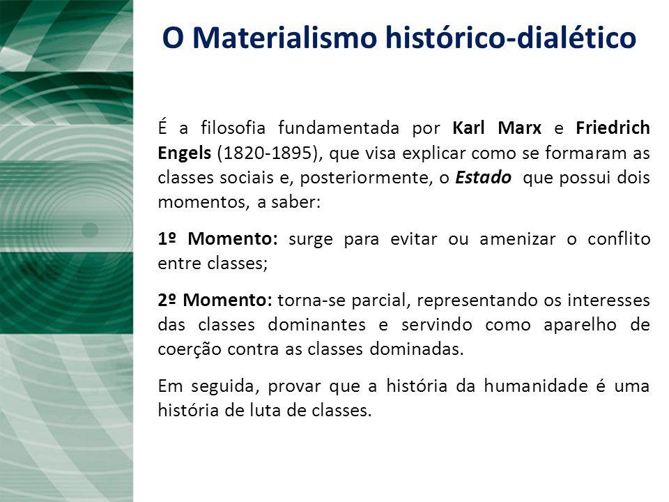 O Materialismo histórico-dialético
