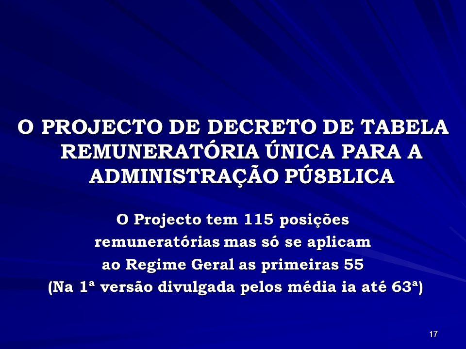 O PROJECTO DE DECRETO DE TABELA REMUNERATÓRIA ÚNICA PARA A ADMINISTRAÇÃO PÚ8BLICA