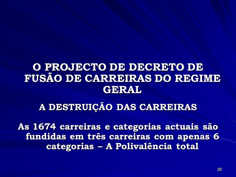 O PROJECTO DE DECRETO DE FUSÃO DE CARREIRAS DO REGIME GERAL