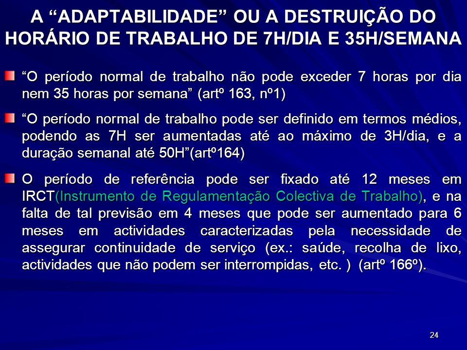 A ADAPTABILIDADE OU A DESTRUIÇÃO DO HORÁRIO DE TRABALHO DE 7H/DIA E 35H/SEMANA