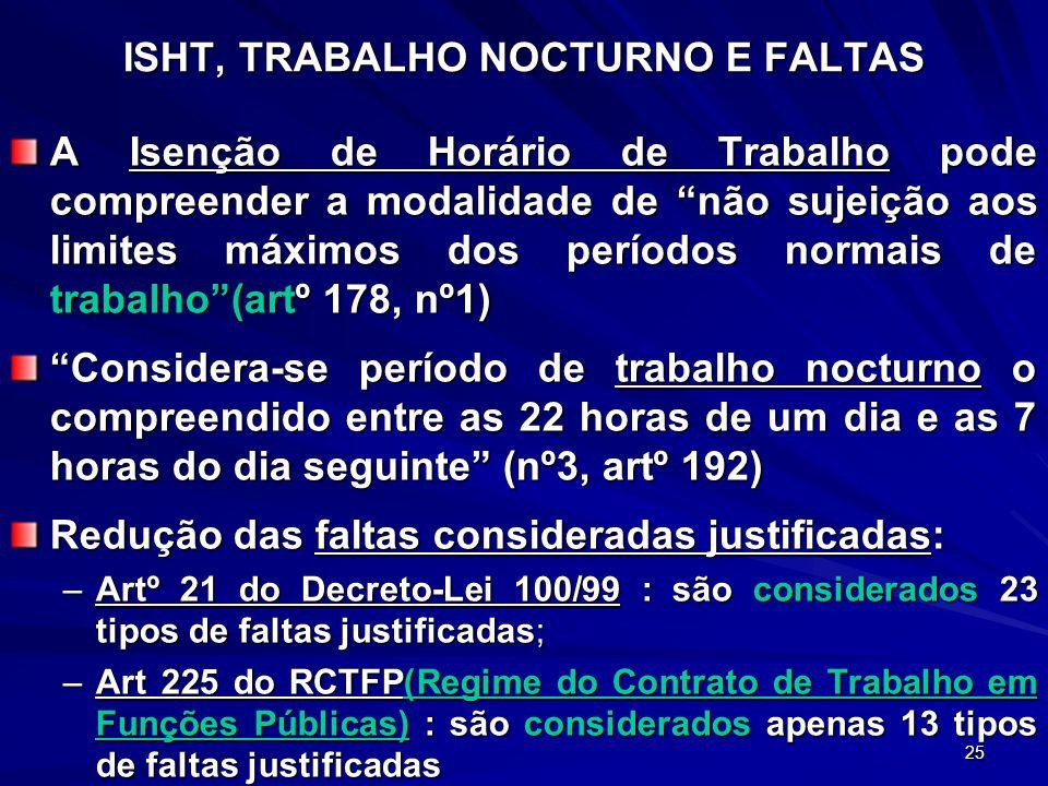 ISHT, TRABALHO NOCTURNO E FALTAS