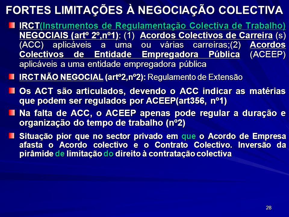 FORTES LIMITAÇÕES À NEGOCIAÇÃO COLECTIVA