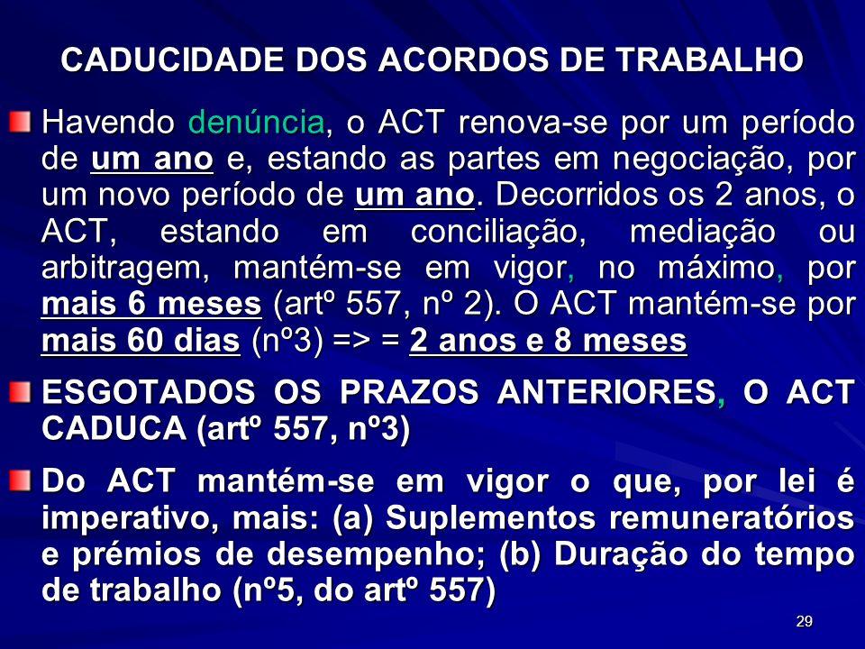 CADUCIDADE DOS ACORDOS DE TRABALHO