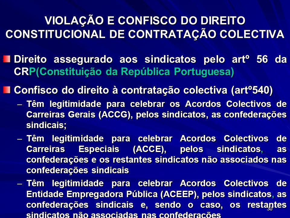 VIOLAÇÃO E CONFISCO DO DIREITO CONSTITUCIONAL DE CONTRATAÇÃO COLECTIVA