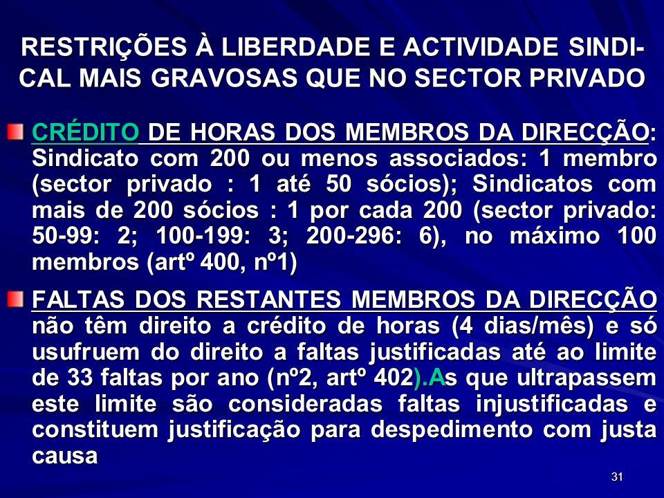 RESTRIÇÕES À LIBERDADE E ACTIVIDADE SINDI-CAL MAIS GRAVOSAS QUE NO SECTOR PRIVADO