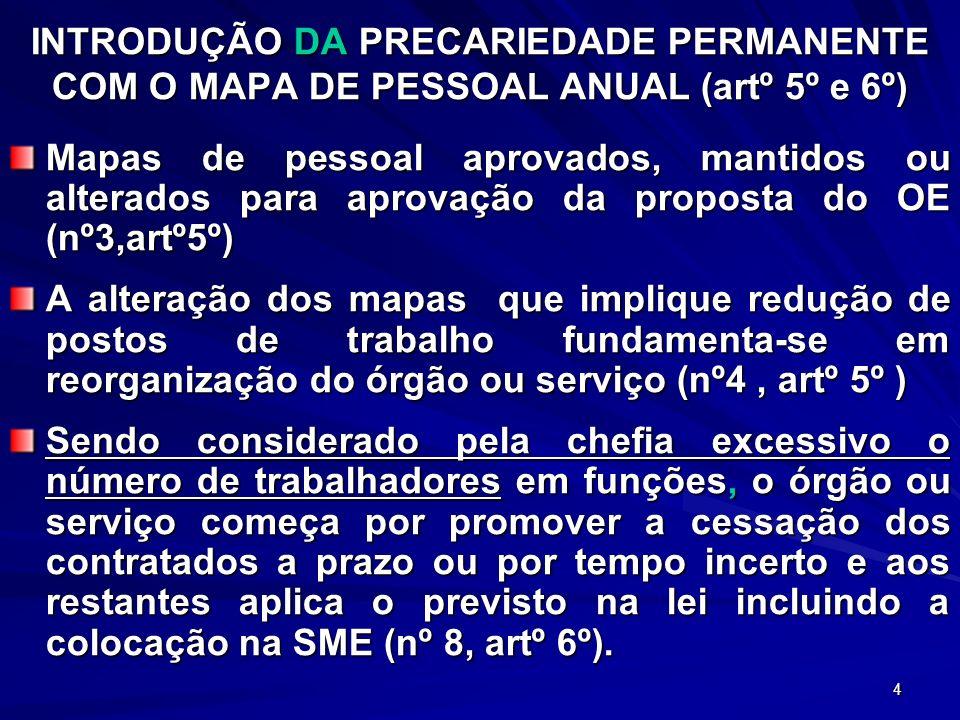 INTRODUÇÃO DA PRECARIEDADE PERMANENTE COM O MAPA DE PESSOAL ANUAL (artº 5º e 6º)