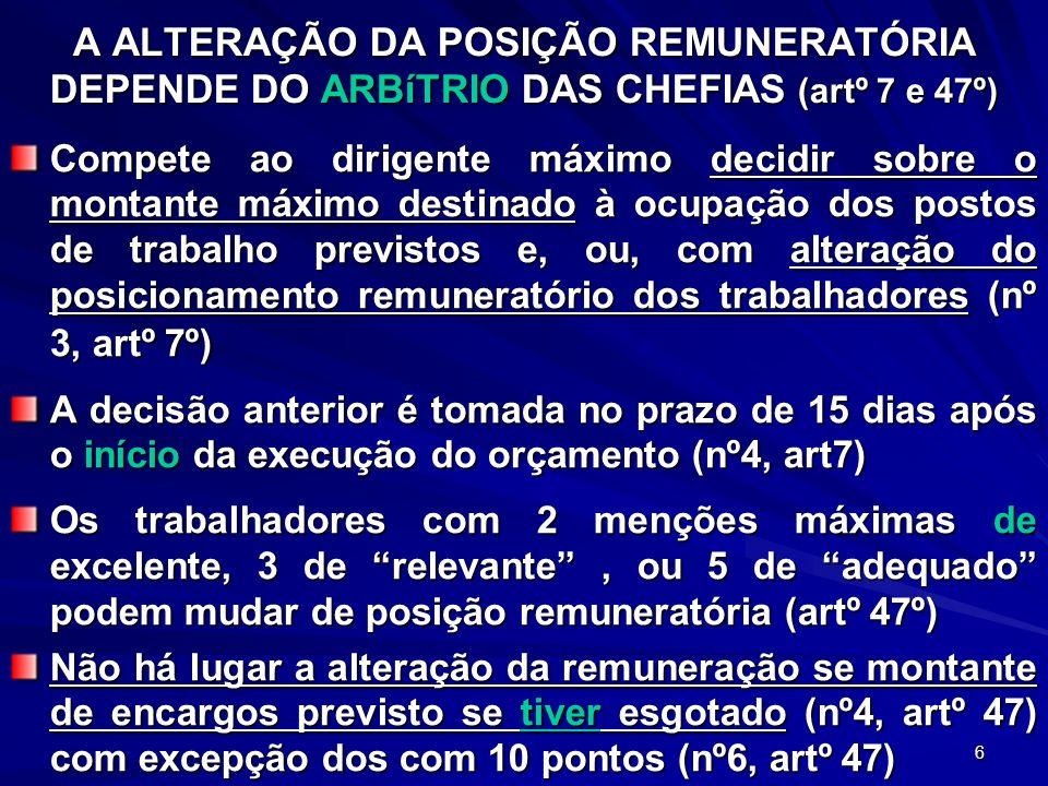 A ALTERAÇÃO DA POSIÇÃO REMUNERATÓRIA DEPENDE DO ARBíTRIO DAS CHEFIAS (artº 7 e 47º)