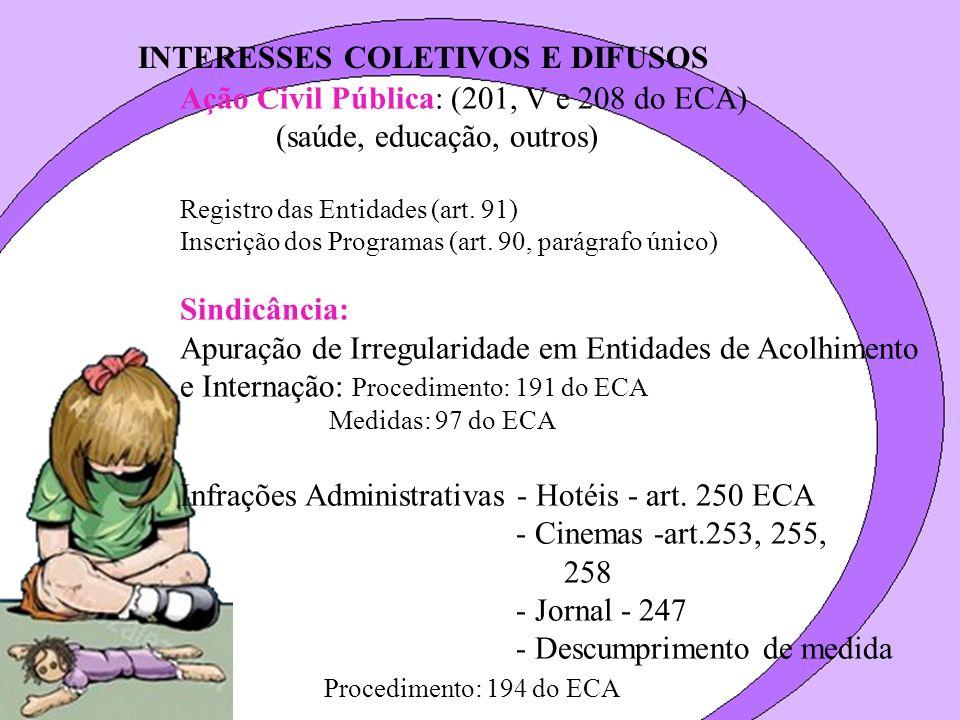 INTERESSES COLETIVOS E DIFUSOS