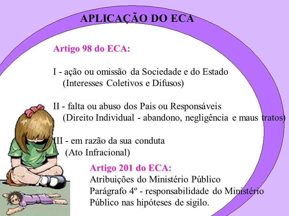 APLICAÇÃO DO ECA Artigo 98 do ECA: