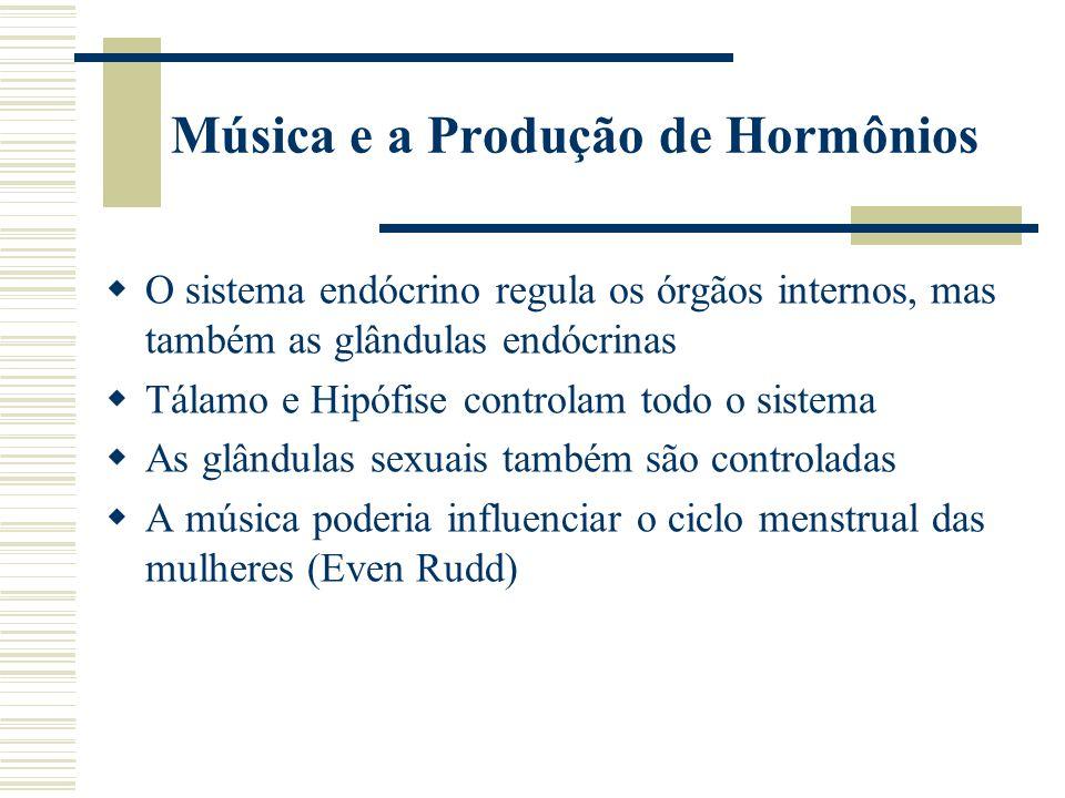 Música e a Produção de Hormônios
